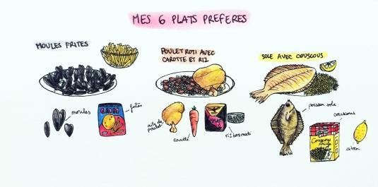 Mes 6 plats préférées part 1